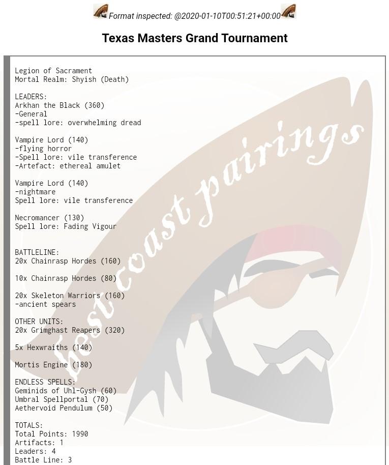 Tournament winning list DOK
